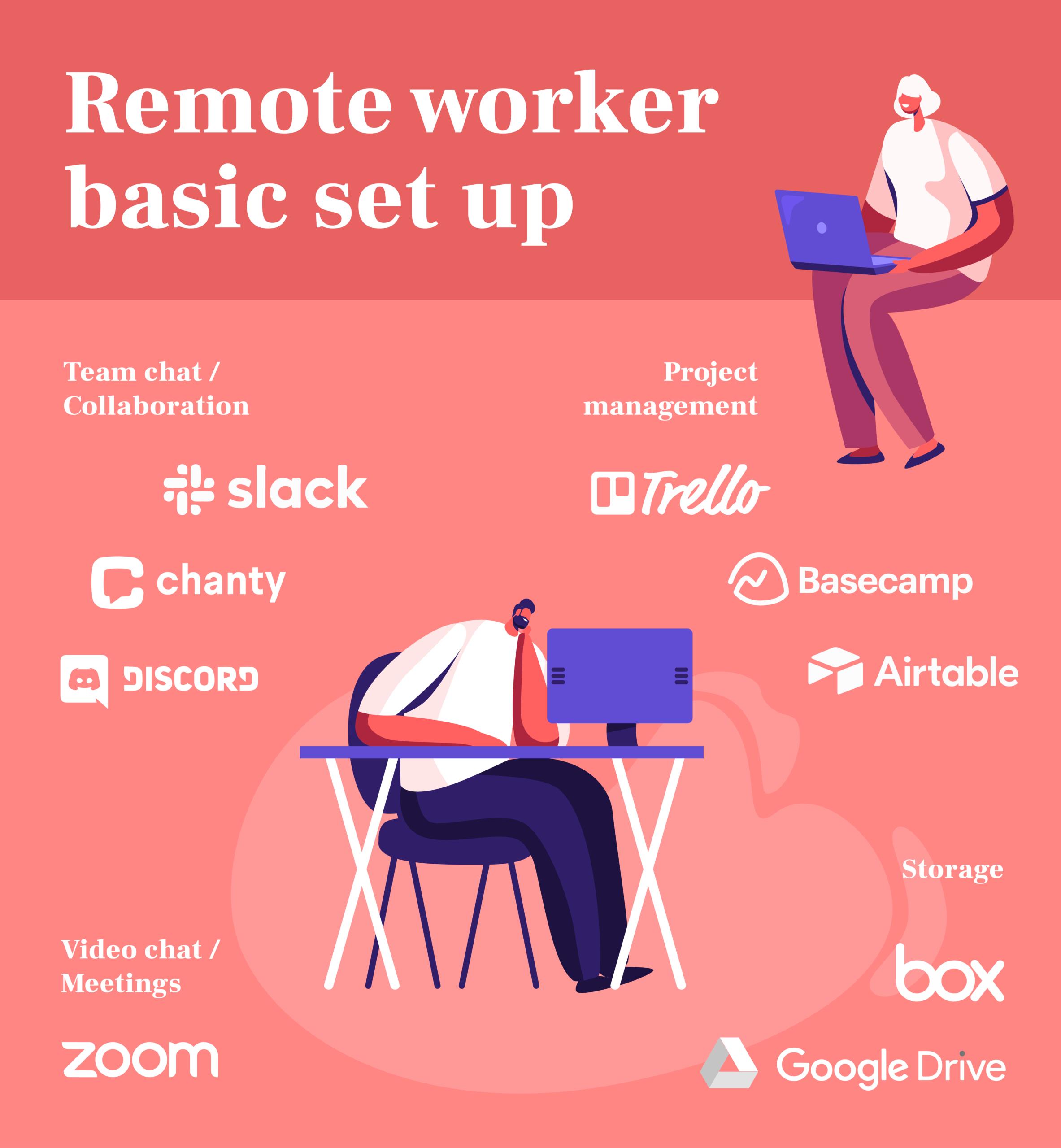 remote-worker-basic-set-up